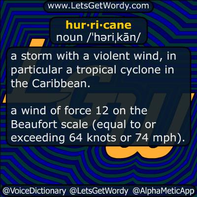 hurricane 10/02/2015 GFX Definition