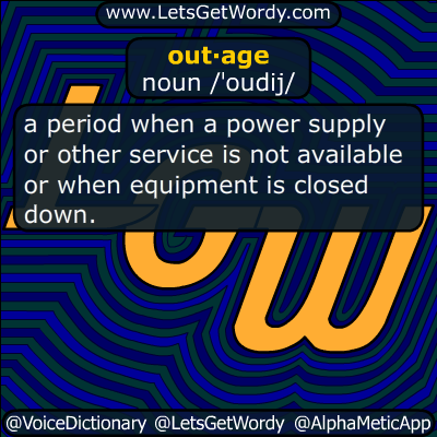 outage 12/07/2014 GFX Definition