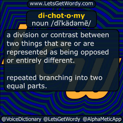dichotomy 12/08/2016 GFX Definition