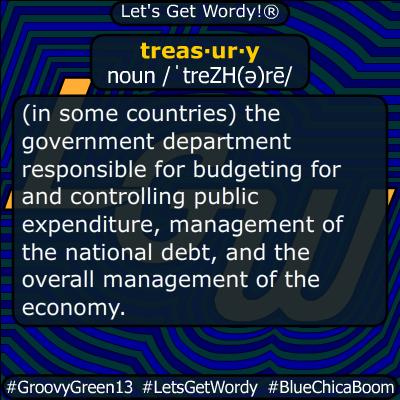 Treasury 04/06/2020 GFX Definition