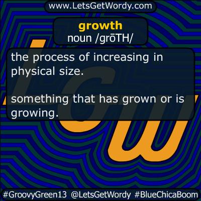 growth 09/16/2019 GFX Definition