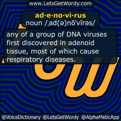 adenovirus 11/20/2018 GFX Definition
